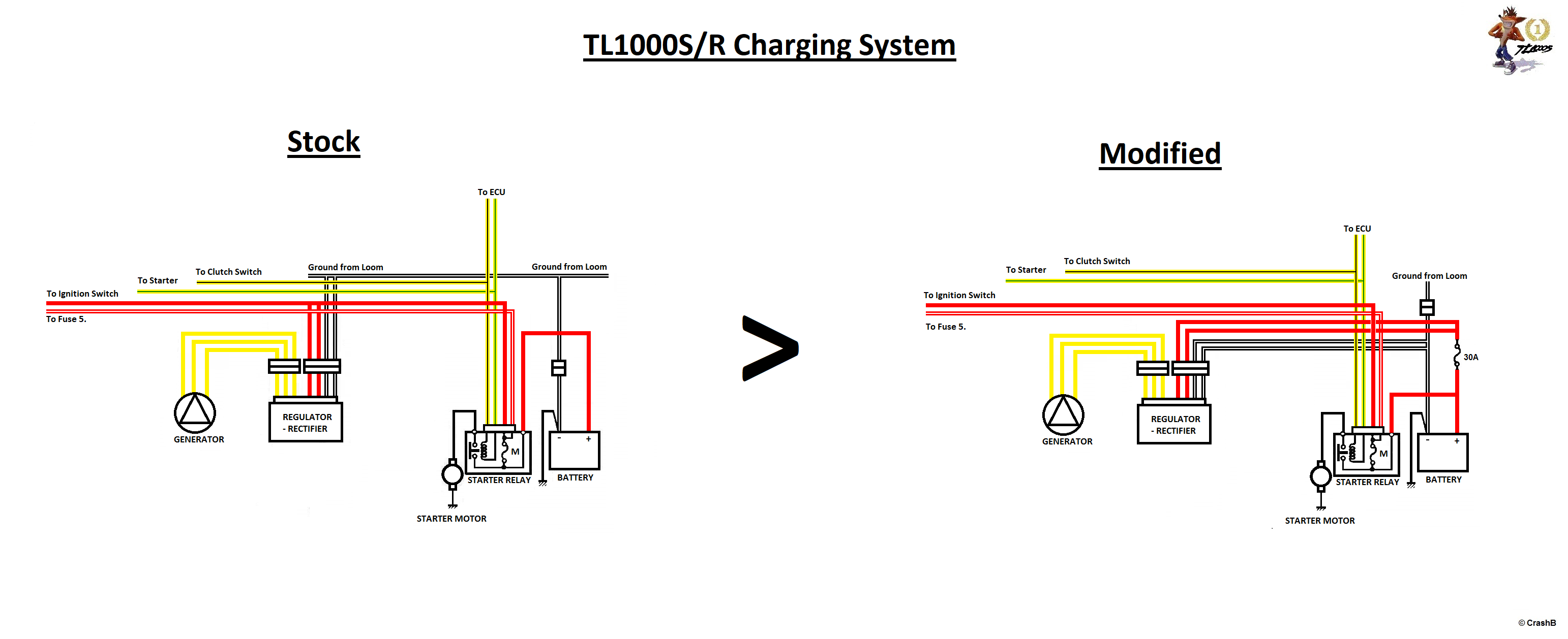 More Wiring Diagrams - Pared down-charging-system-mods.png