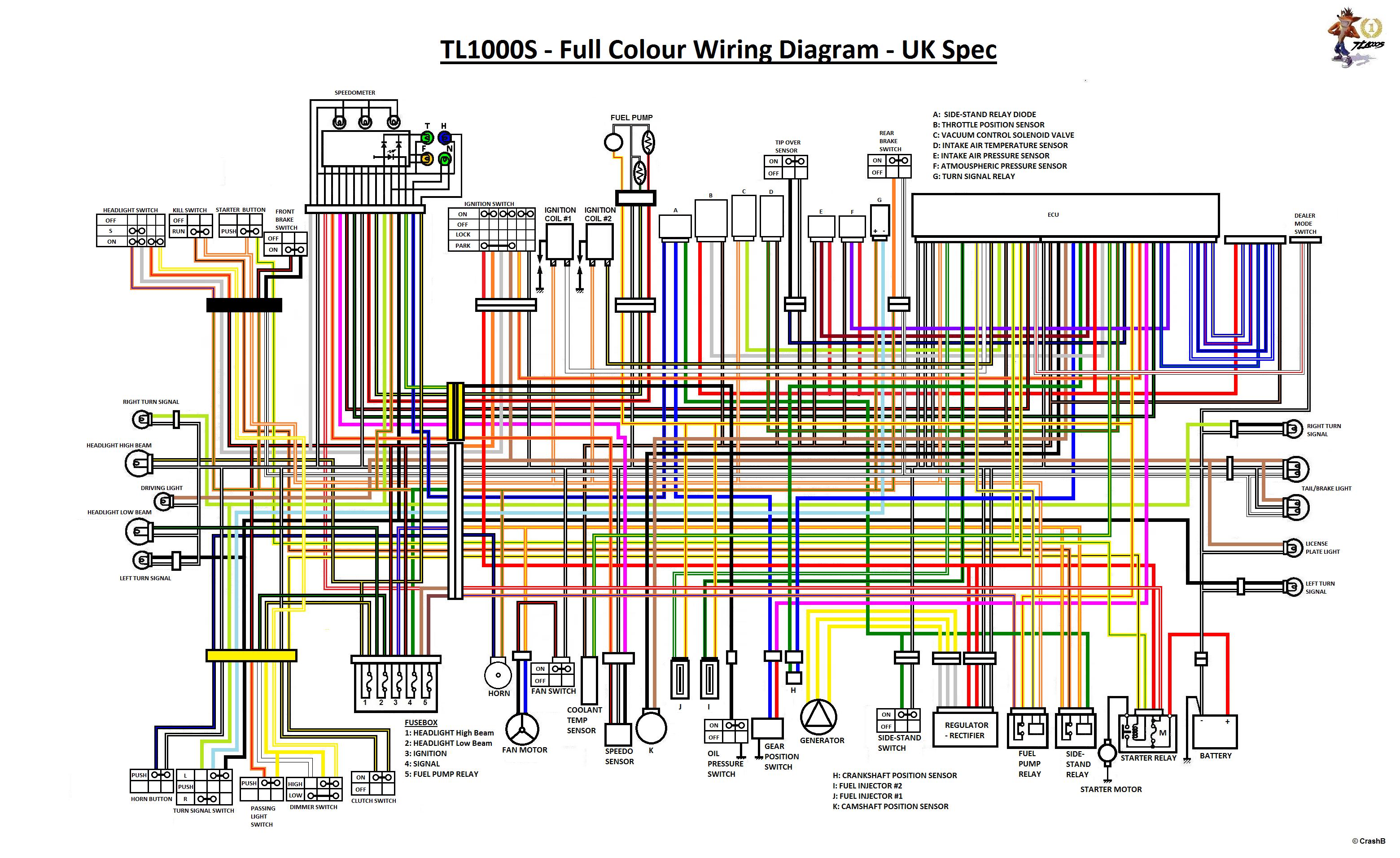 2000 Suzuki Vitara Cooling Diagram Electrical Wiring Diagrams Grand Engine Sv650 Custom U2022 Xl