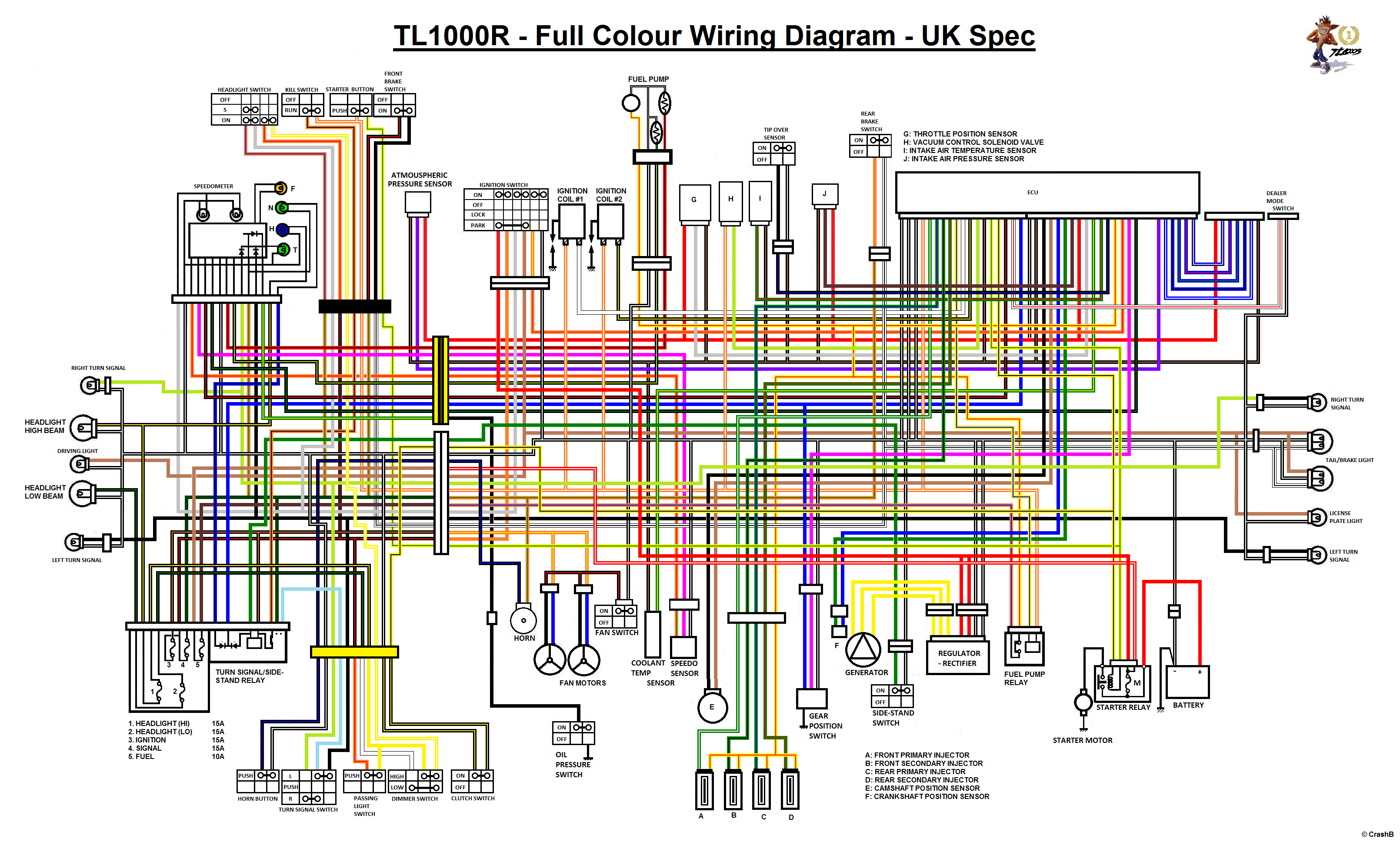 tl1000r wiring diagram electrical diagrams forum u2022 rh woollenkiwi co uk