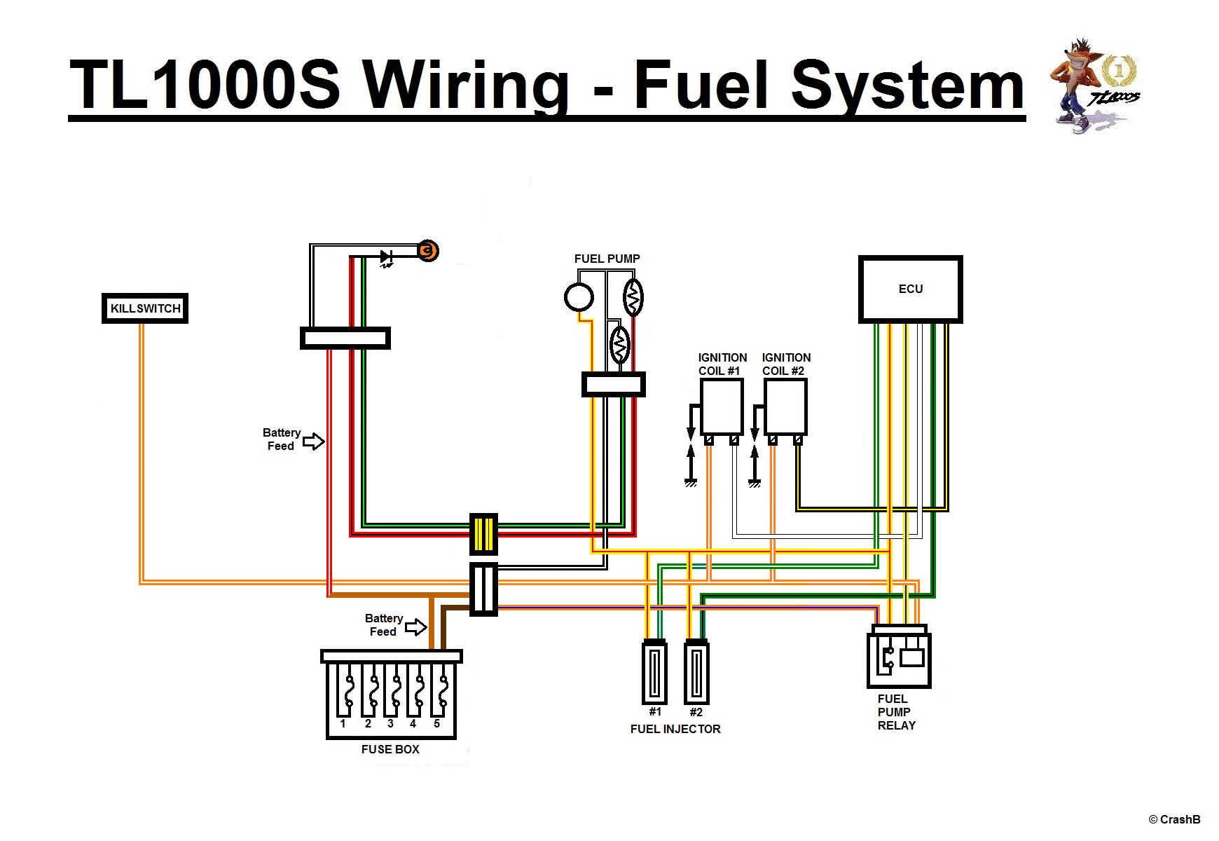 1999 suzuki tl1000r wiring diagram 97 tls fuel pump #14