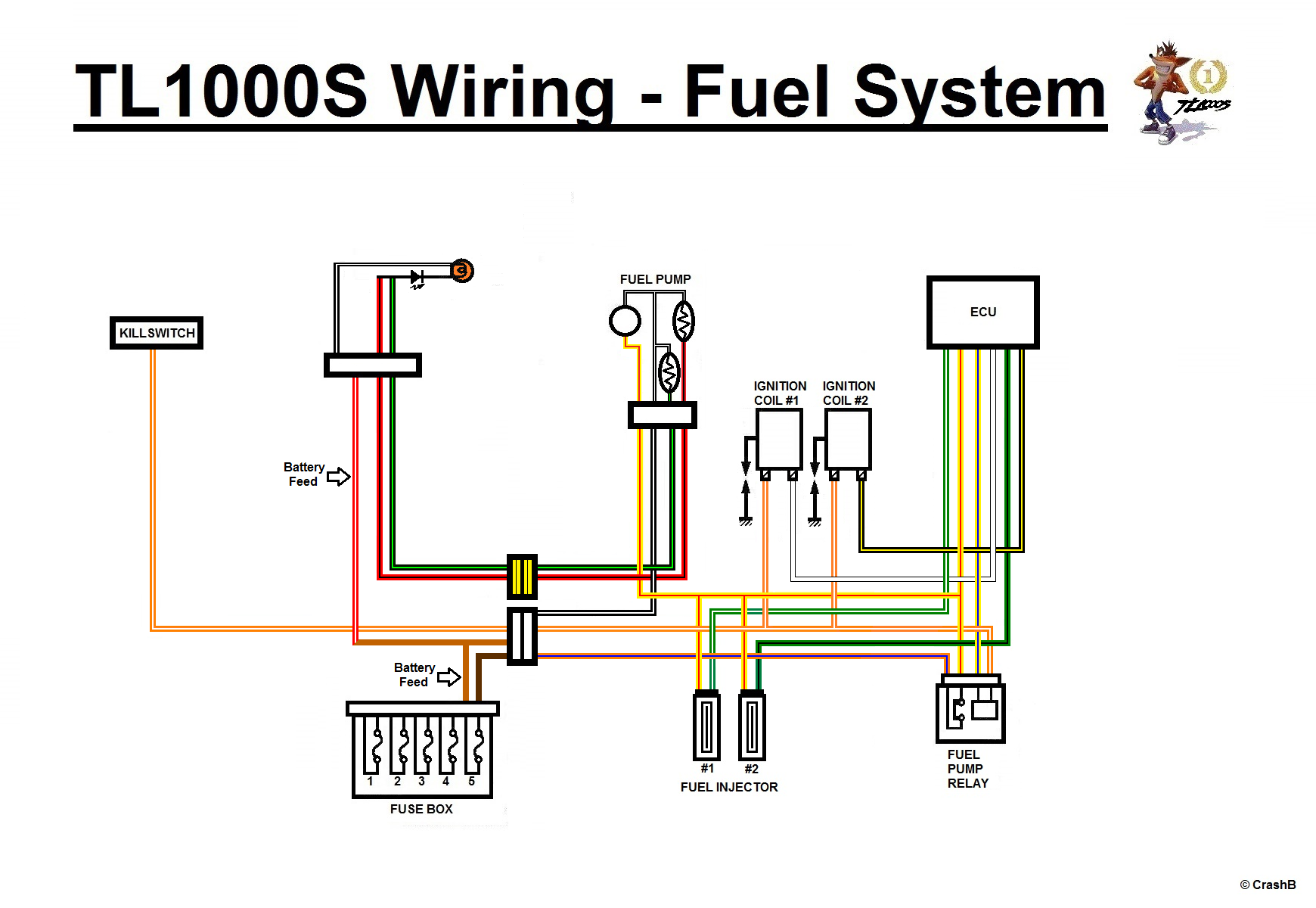 Ecm Not Pulling Yellow Blue Wire Low To Near Zero Volts Ventura Starter Solenoid Wiring Diagram Fuel System