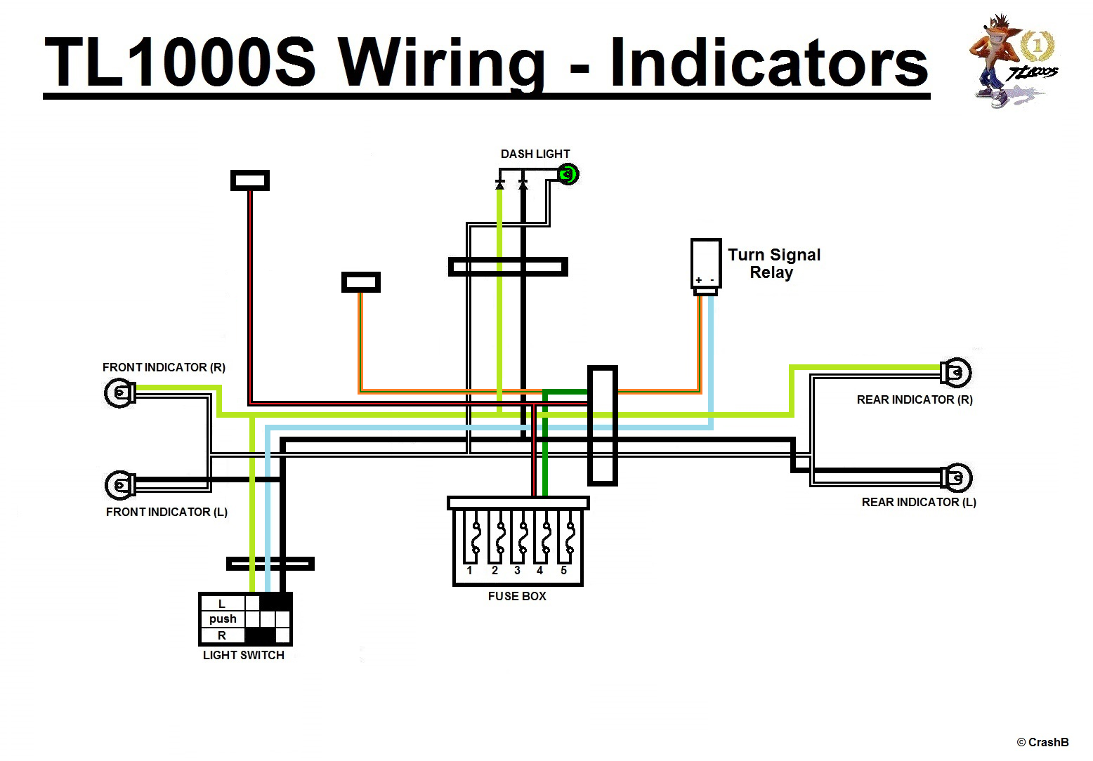 Click image for larger version. Name: Indicators.png Views: 294 Size:  Admittedly it is a TL1000S diagram ...